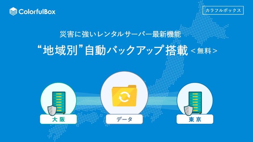 アダルトサイト利用可のレンタルサーバーカラフルボックスの自動バックアップ機能解説画面